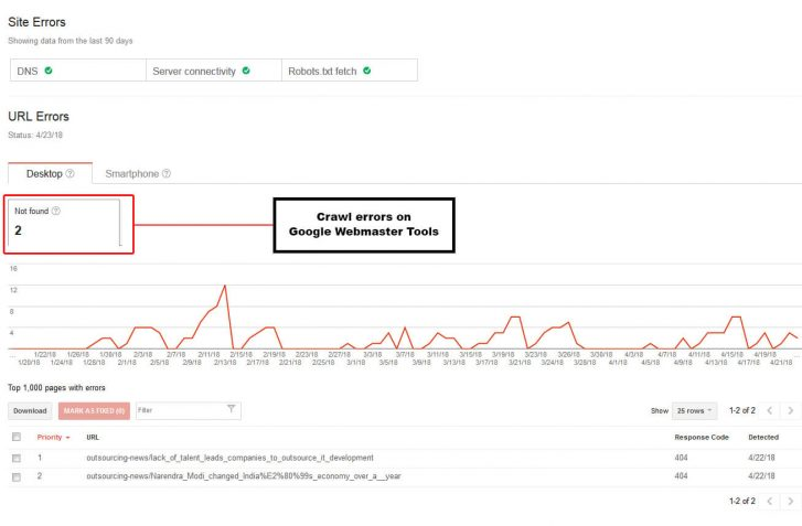 Google webmaster_crawl errors dashboard