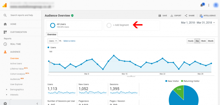 Google analytics audience overview_Add segment