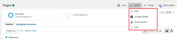 Google analytics behavior section_Report download